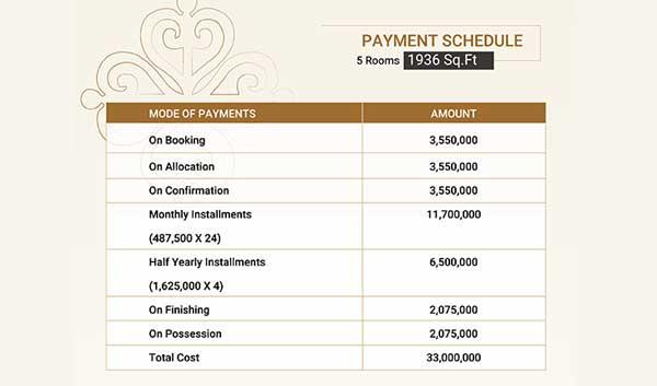 Al Madni Payment schedule