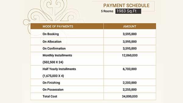 Al-Madni-Payment-Plan