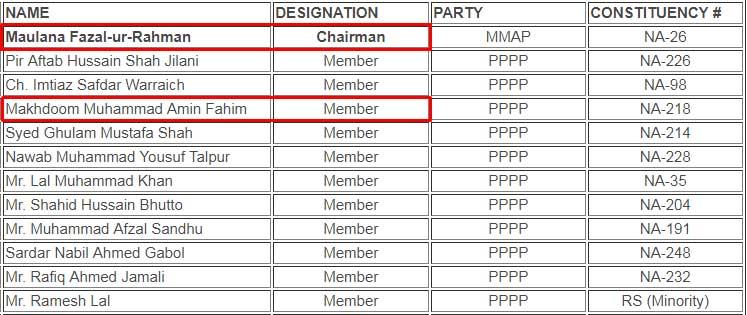 kashmir committee