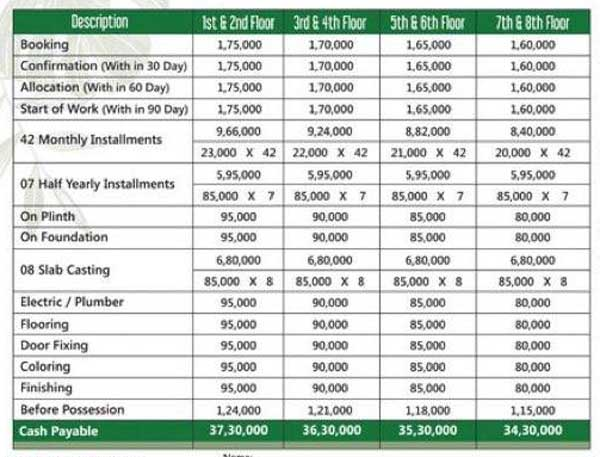 saima corner payment schedule