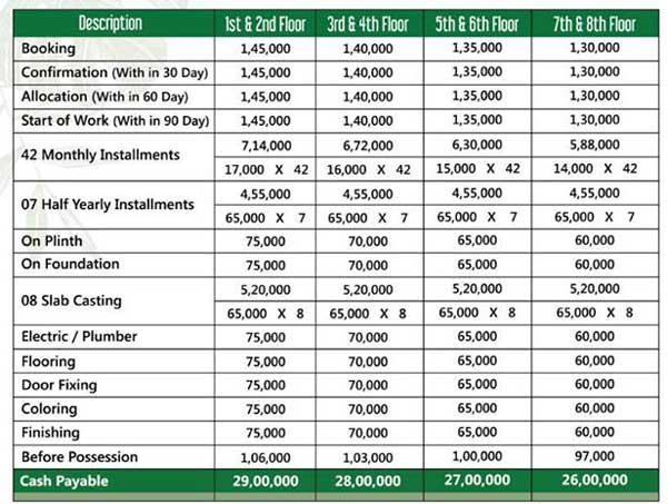 saima corner payment plan